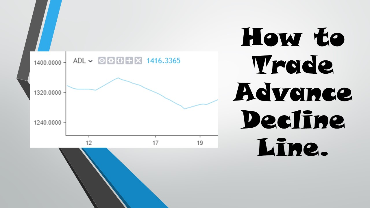 How to Trade Advance Decline Ratio Indicator.