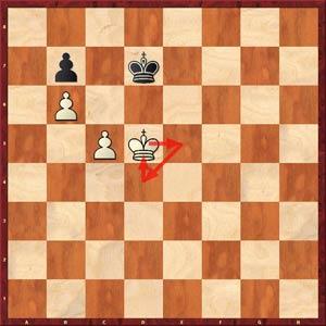 Triangulation Position 1