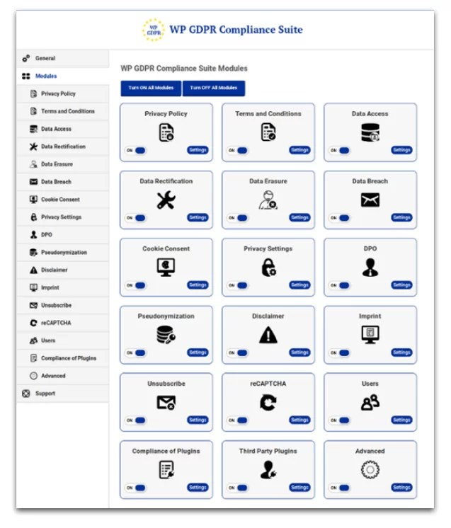 WP GDPR Compliance SuiteModules