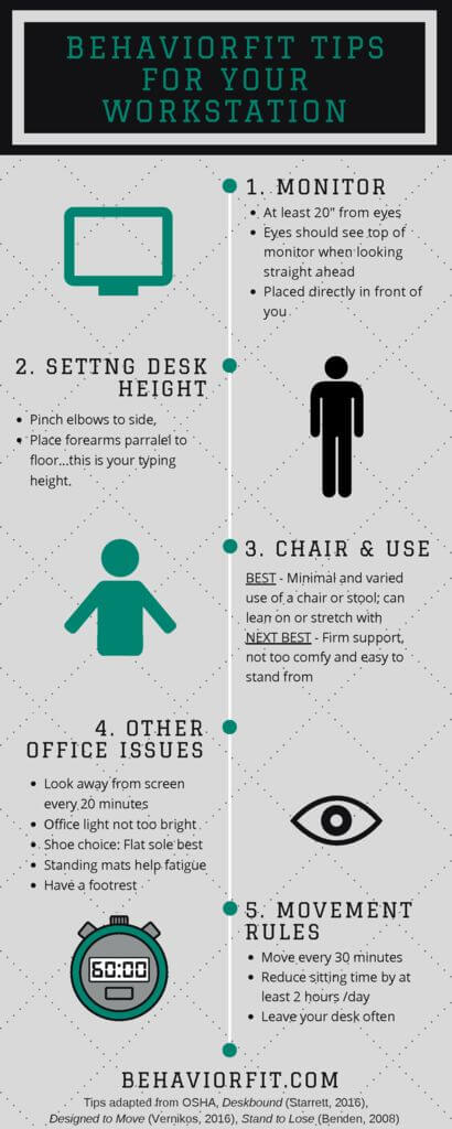 thumbnail of BehaviorFit Tips For Your Workstation