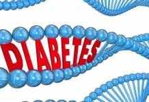 Diabetes Epidemic medical costs associated with diabetes