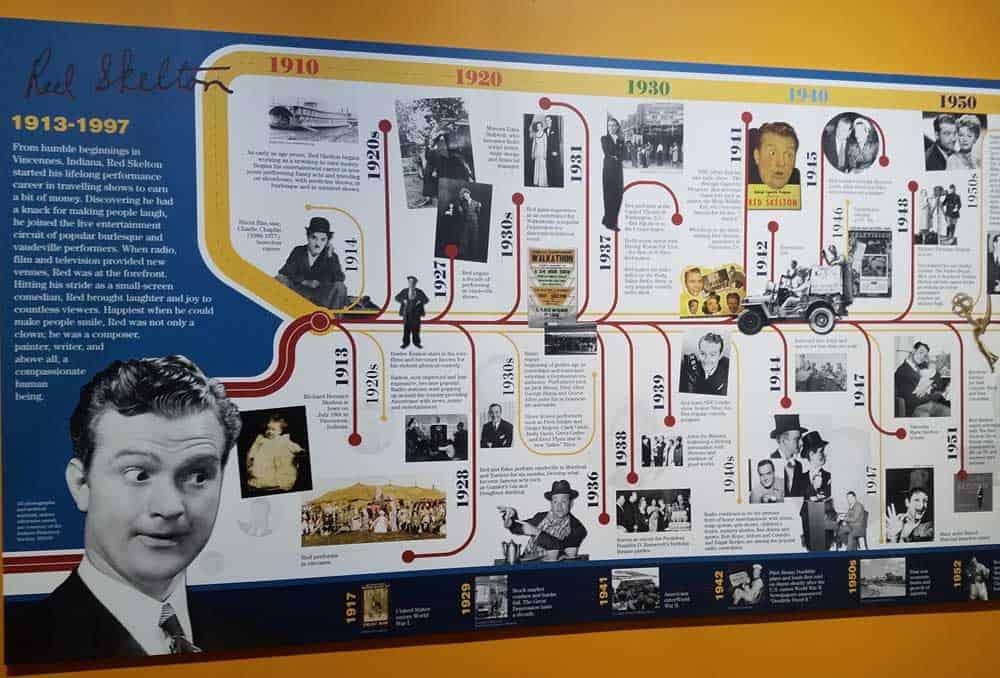 Red Skelton life timeline display at museum