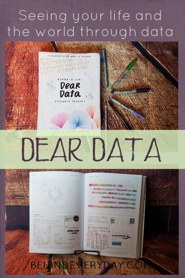 Dear Data is a 52-week project involving extensive data collection and trans-Atlantic postcard exchanges. Read the book to see all 104 postcards in detail. Such a different and unique way to view your daily life and the world we live in through various different lenses and focuses as data is collected and displayed each week.