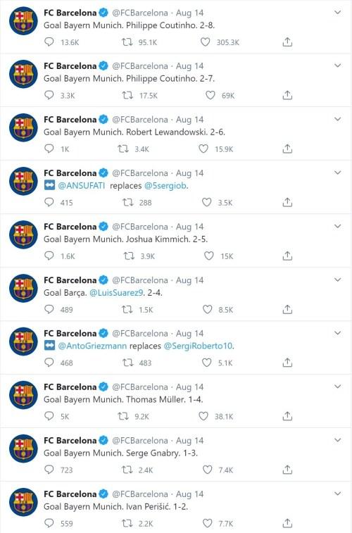 FC Barcelona's social