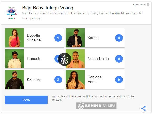 Bigg Boss Vote Telegu Step 4