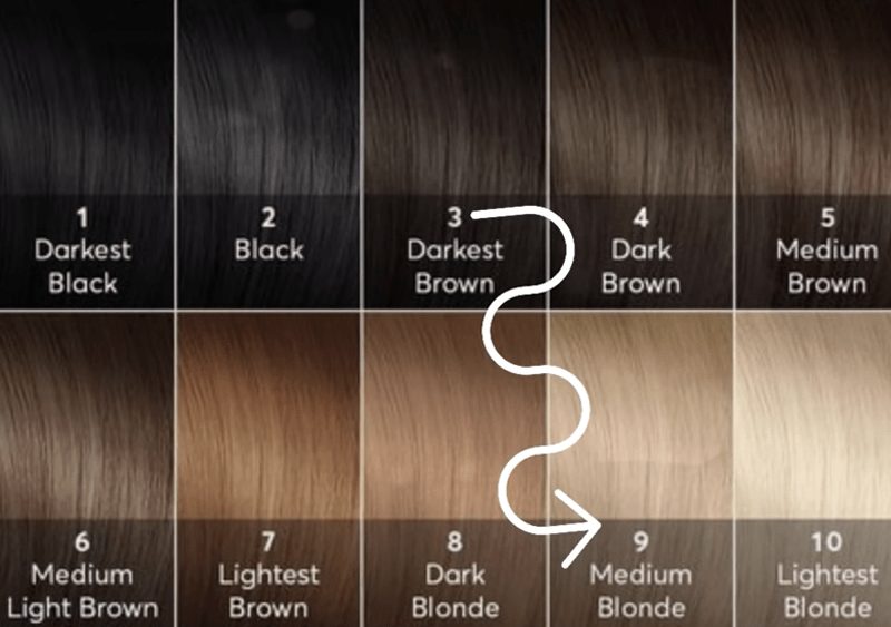 Jeffrey Robert @jeffreyrobert_ Black To Silver Hair Transformation How To Color Steps