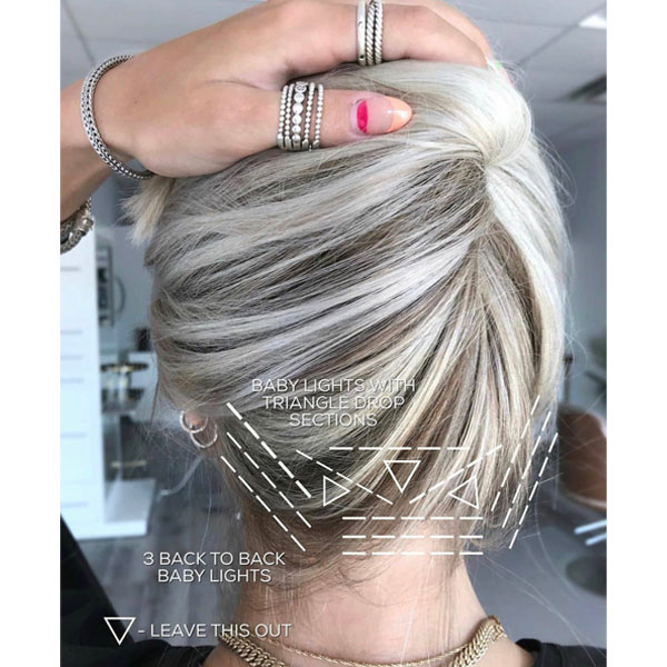 Babylights Blonding Roadmap @hairbychrissydanielle Foil Placement