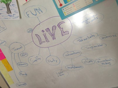 image LIVE diagram