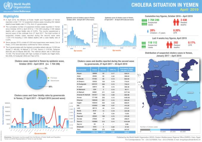 yemen, cholera