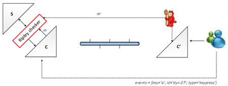 microsoft research ripley diagram