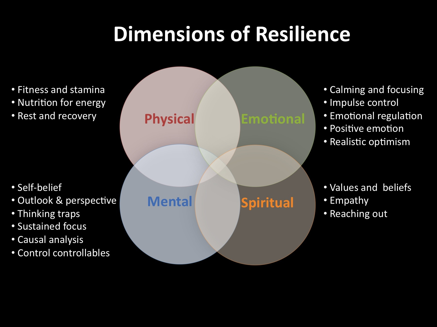 The Need For Resilience In Being Present Minded Being Present Minded