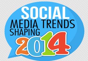 social media trends shaping 2014 thumbnails