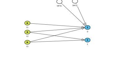 Creating model diagrams
