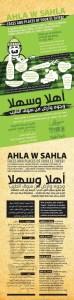 Ahla W Sahla of Souk El Tayeb