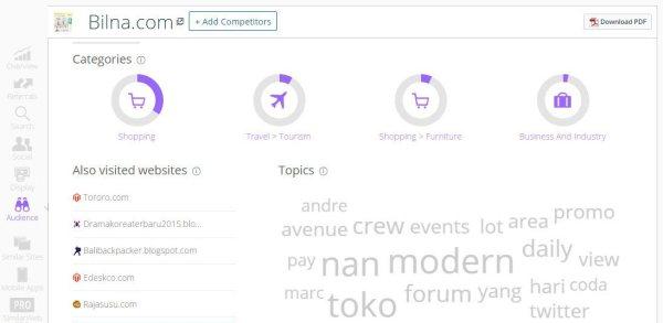 audience interest di similarweb dotcom