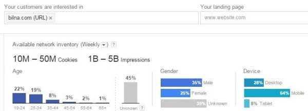 demografi di google display planner