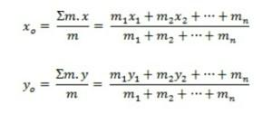 ringkasan materi titik berat benda berupa partikel massa