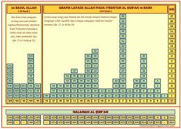 ALLAH(1-89)-small