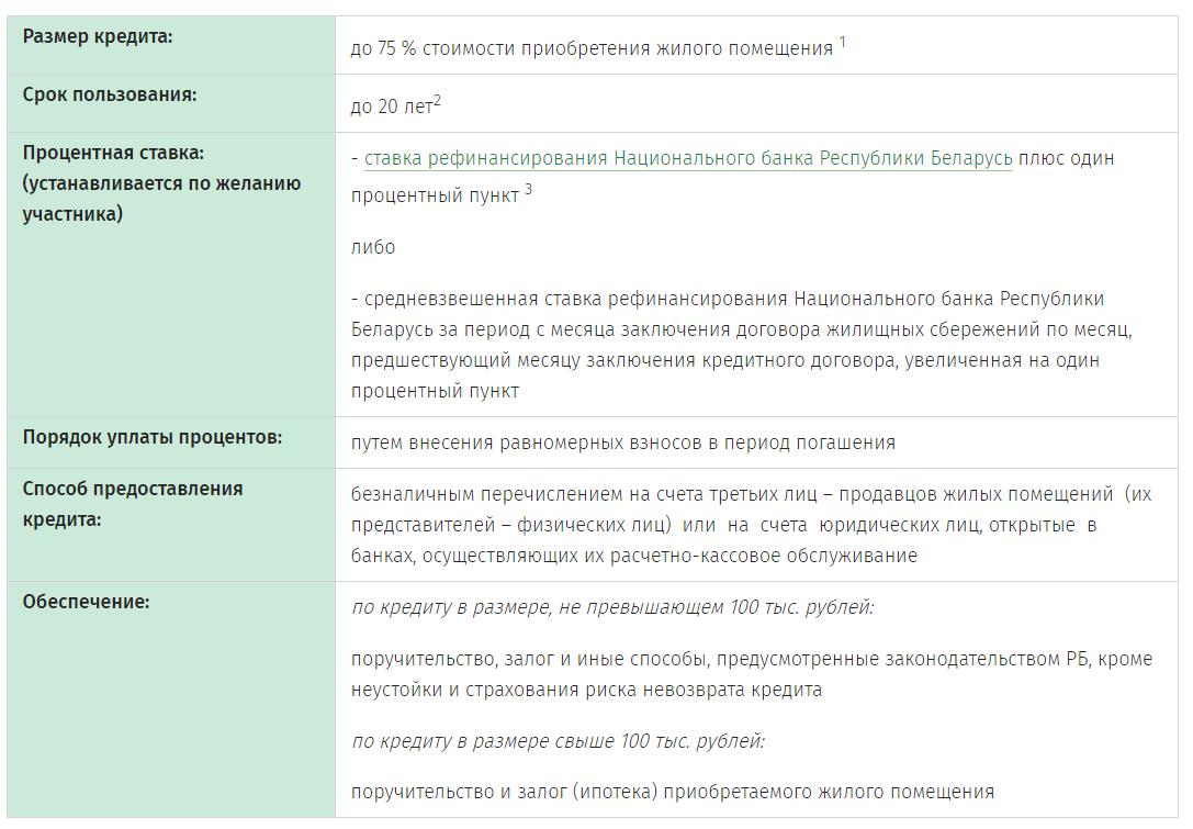 кредит на покупку жилья в беларуси калькулятор белагропромбанк в каком банке самый низкий процент на потребительский кредит в 2020 году отзывы самара
