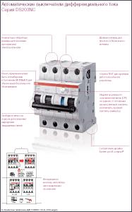 Автоматические выключатели дифференциального тока