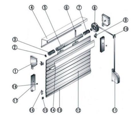 Manual up and down roller shutter door