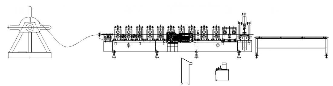 layout of the door track roll forming machine