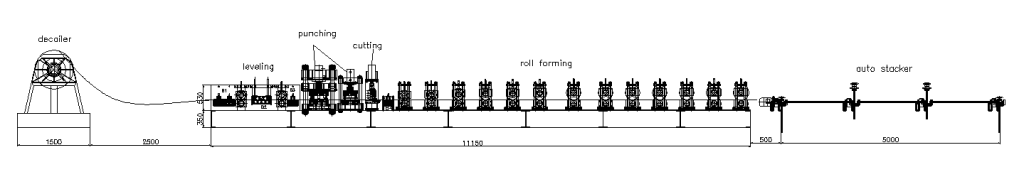layout of guardrail roll forming machine