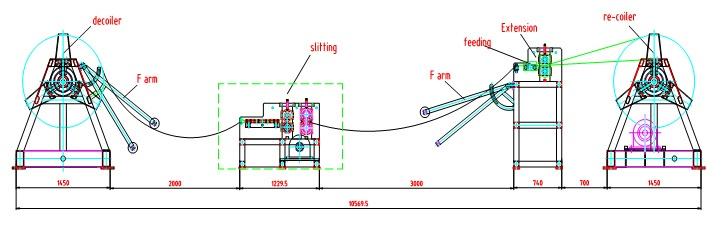 Simple Slitting Line layout