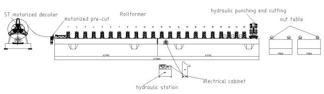 Layout of Steel Tile Profile Roll Forming Machine