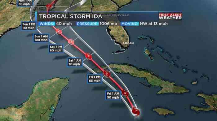 Path of Hurricane Ida
