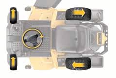 Rotation des roues