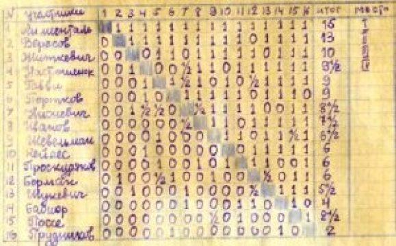 1936blitz