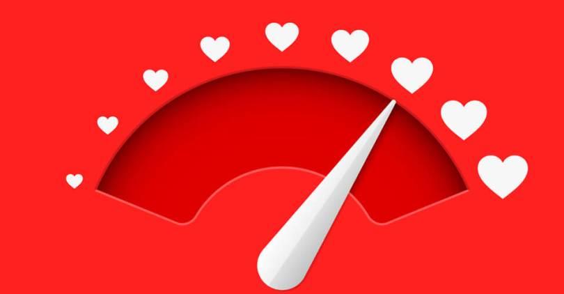szeretetet mérő mutató