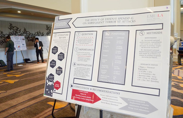 wike - Political Science Students Present Research at National Conference