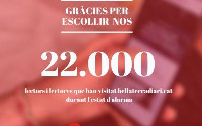 Més de 22.000 persones confien en BellaterraDiari des de l'inici del confinament
