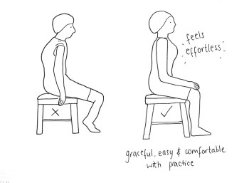 ch3 Natural seated posture