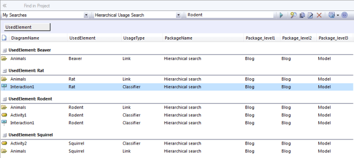Hierarchical usage search regults