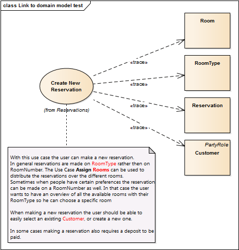 Link to domain model example