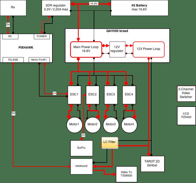 QAV500 Wiring Chart