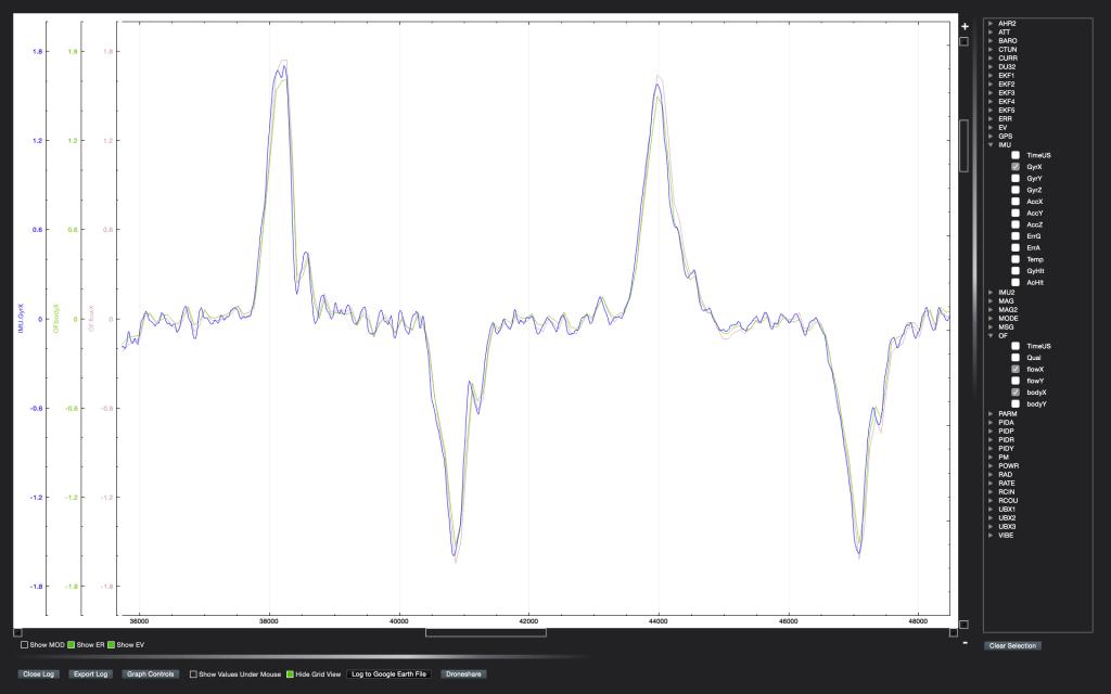 FX4Flow Flow Sensor Calibration log flow_x