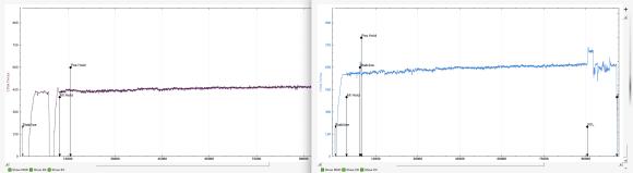 APC 13x4.5 SF vs 12x4.7 MR props throttle compare