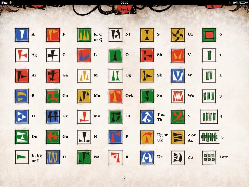 40k Ork Codex Pics Arrive Pt 2 Bell Of Lost Souls