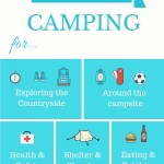 What to take camping