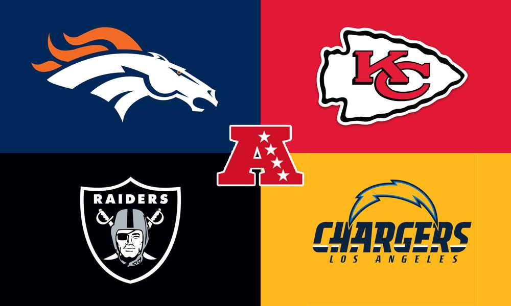 Early Analysis & Predictions: AFC West - Belly Up Sports