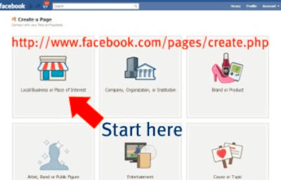 How do You Make Facebook Account For Business Free