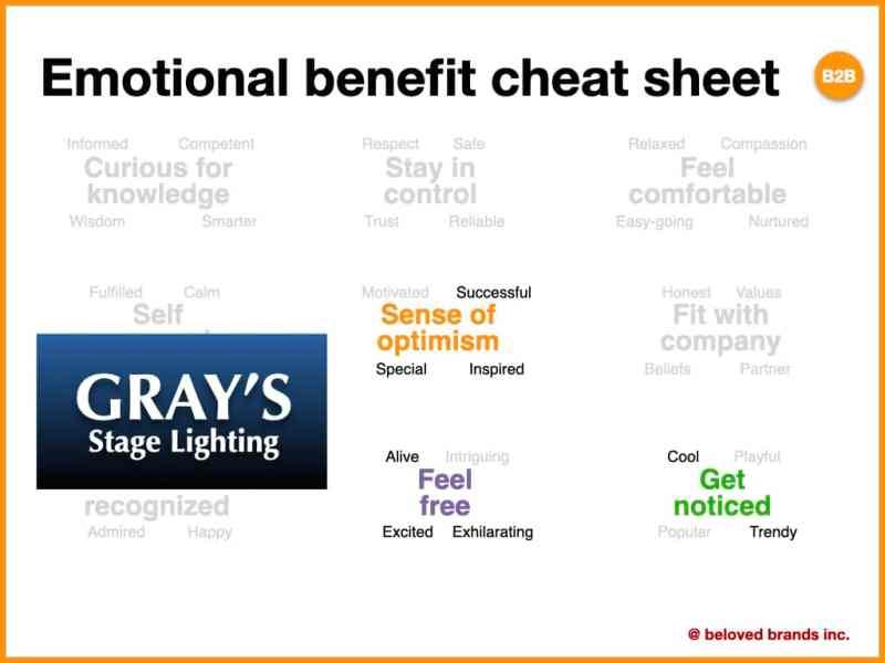 B2B Emotional Benefits