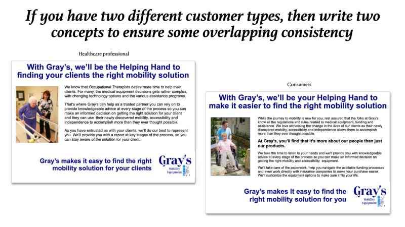Brand concept example