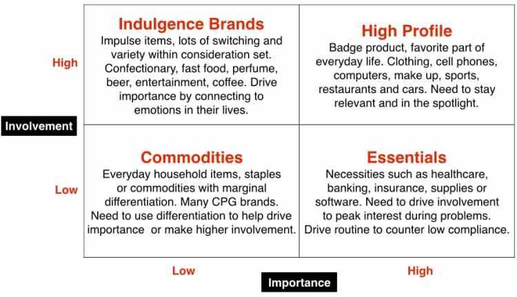 Strategic Thinking Engagement Strategy