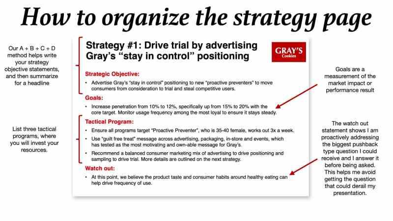marketing plan brand plan