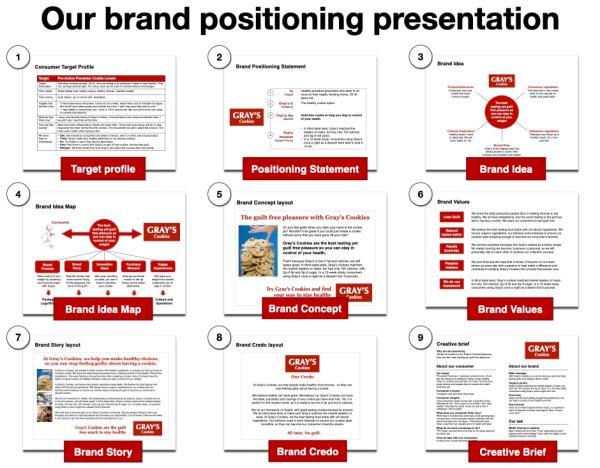 Brand Positioning Slides